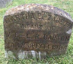 Martha Elizabeth Barton