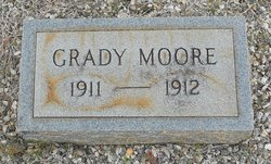 Grady Moore