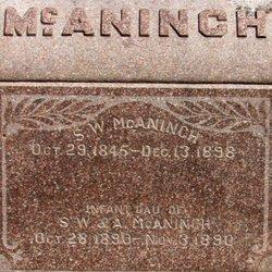 Samuel W. McAninch