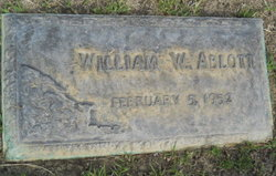 William W. Ablott