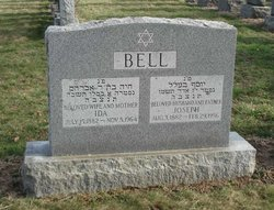 Joseph Daisy Bell
