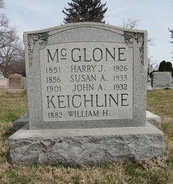 William H Keichline