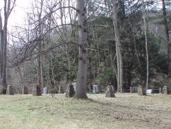 Boggess Cemetery
