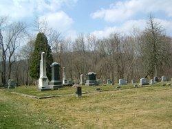 Adams Mills Cemetery