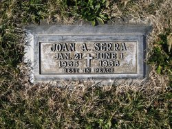 Joan A. Serra