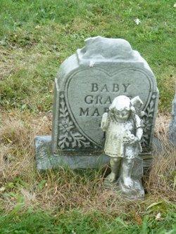 Grace Marion