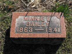 Minnie E. Bailey