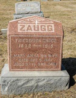 Frederich Zaugg