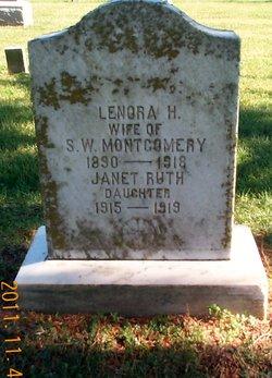 Lenora <i>Hargrove</i> Montgomery