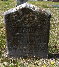 Maud Buntin