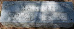 John Oliver Ratcliff