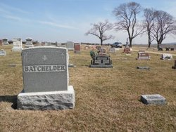 Henry A. Batchelder