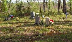 Beattie Family Cemetery