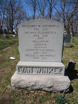 Edgar B. Van Winkle