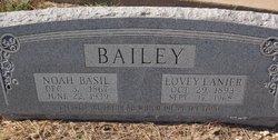 Lovey Lanier <i>Patterson</i> Bailey
