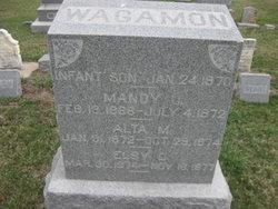 Amanda Jane Wagamon