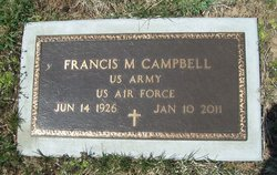 Francis M. Campbell