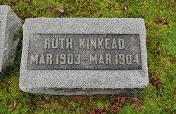 Ruth Kinkead