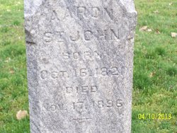 Aaron St. John