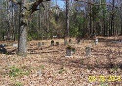 Old Gaskins & Dunn Cemetery