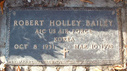 Robert Holley Bailey