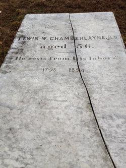 Dr Lewis Webb Chamberlayne