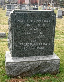 Lincoln D. Applegate