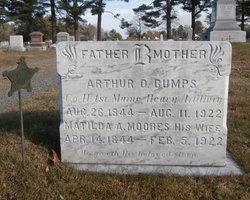 Matilda A <i>Moores</i> Bumps