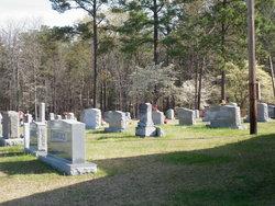 Rocky Fork Christian Church Cemetery