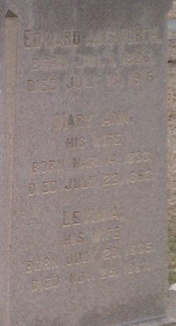 Mary Ann <i>Gulick</i> Ainsworth