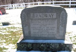 Charles Phillip Bradway
