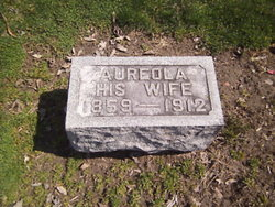 Aureola <i>Axe</i> Logan