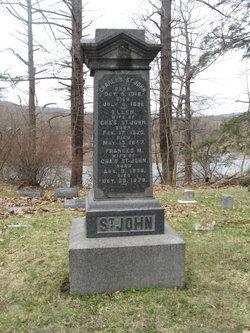 Charles St. John