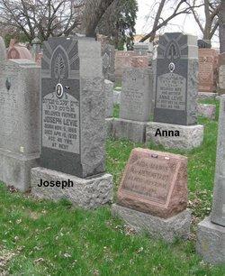 Anna <i>Brown</i> Levie