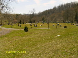 View Point Cemetery