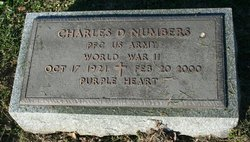 Charles Davis Dave Numbers