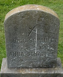 Ludwig Schaufel