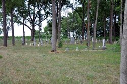 Brown Family Cemetery
