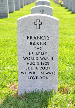 Francis Baker