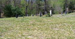 Mount Zion Adventist Church Cemetery