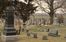 Black Creek Evangelical Cemetery Association