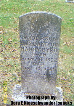 Anderson Byrd