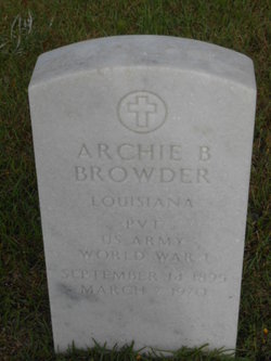 Archie B Browder