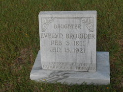 Evelyn Browder