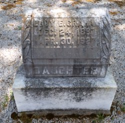 Lucy Elizabeth <i>Hadden</i> Graham