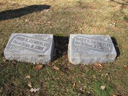 Mary Elizabeth <i>Holt</i> Genovely