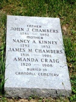 Nancy Anna <i>Kinney</i> Chambers