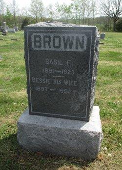 Basil Earl Brown