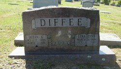 Ocean Gonso Diffee