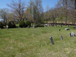 John Johnson Cemetery